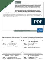 Vaccine Storage Labels