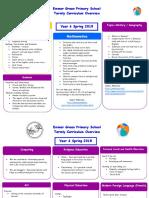 Year 6 Parent Curriculum Plan Spring 2018
