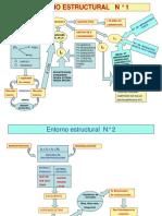 1.-Derecho Esstructura 1 Py Economia