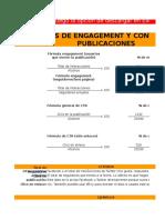 Fórmulas de Engagement y Conversión en Redes Sociales