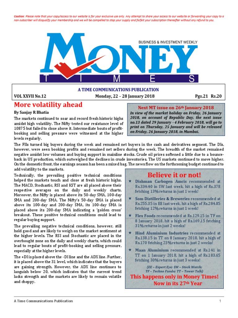 Money Times | Market Trend | Financial Markets