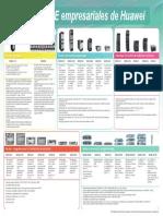 Routers empresariales de Huawei-A3.pdf