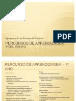 Percursos de Aprendizagem AEP 2009 2010