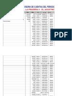 Informe Comision Revisora Cuentas