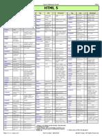 html5-cheat-sheet.pdf