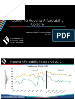 2017Q3 Housing Affordability Index