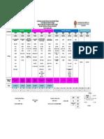 Mapa Curricular Medicina UNICH