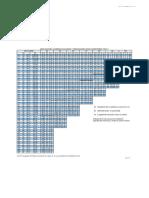 tabla tipo C.pdf