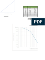 Calculos Para Laboratorio de Granulometria-Tamiz