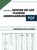 Tema1.Propiedades de Hidrocarburos Líquidos