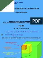 Gestion de Residuos Radioactivos_A Manzini