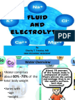 Fluids Cha