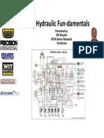 Hydraulics Fundamentals