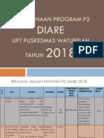 Lokmin Ispa Diare Jan 2018