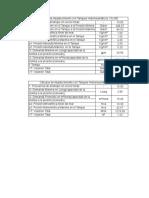 Calculos Tk Hidroneumatico 1