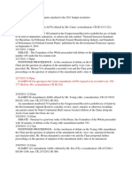 Anti-environmental amendments attached to the 2011 budget resolution