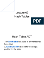 Hash Tables Lecture