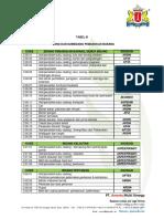 Tabel III Klasifikasi Bid Sub Bid Kadin Pemasokan Barang