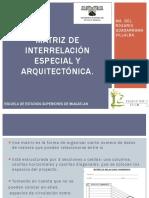 Matriz de Interrelación Especial y Arquitectónica