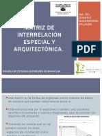 Matriz de interrelación especial y arquitectónica.pptx