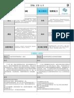 Ipma Icb 4.0 视野能力-战略