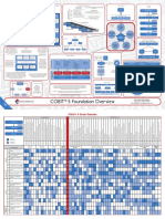 COBIT5 - On One Page.pdf