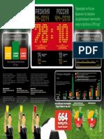 Economics FIFA World Cup