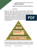 Apuntes de Derecho Ecologico Gestion 2014