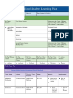 kevin kucharski - careers personalized student learning plan