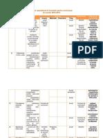 Planul Operational Al Comisiei Pentru Curriculum