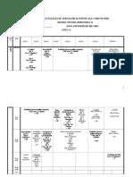 ORAR anul I, sem II (2013-2014).doc