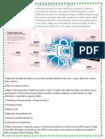 Delito Informatico en Ecuador