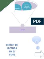 deFICT DE LECTURA
