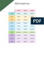 alternatives VOWEL SPELLINGS.pdf