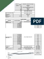 DARWIN LIMONES Cálculo de Presión y Caudal