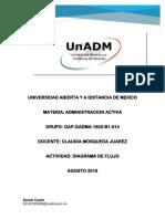 GADMA_U2_A1_DACD