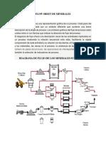 Flow Sheet de Minerales