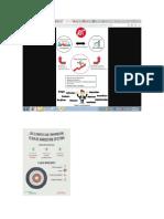 Los 7 Pasos de Un Plan de Marketing Personal Perfecto
