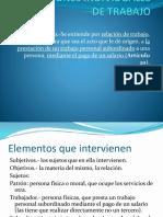 Relaciones Individuales de Trabajo 2012