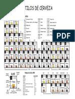 tabla periodica cervezas.pdf