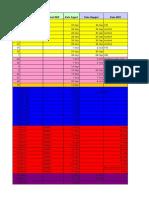 BDD-Cliniques
