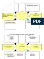 Turtle Diagrams - IATF_16949_2016