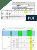 Matriz de Identificación Aspectos y Evaluación de Impactos