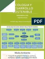 1 Clase Ecolgia
