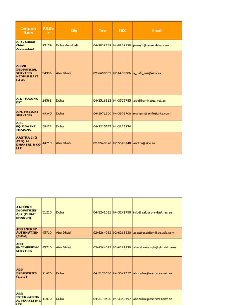 uae oil gas directory1 dubai united arab emiratesMarine Solenoid Wiring Including Wood Marine Ruston Louisiana Apex #20