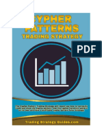 Cypher Pattern Trading Strategy
