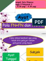 ayatpoladasarfnfndanfnfk-120301232857-phpapp02