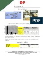 chp-bico-soprador-silenciador-de-ar-catalogo-dos-bicos-sopradores-de-ar-631134.pdf