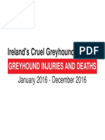Greyhound Injury and Death Stats (2016)