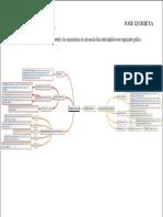 Umbral Sensorial Organizador Grafico